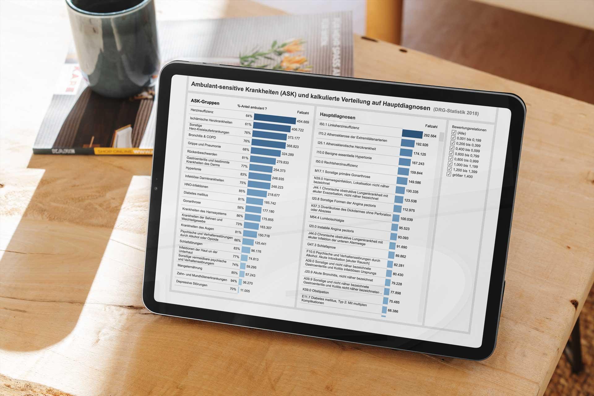Tablett mit MEDiQ View